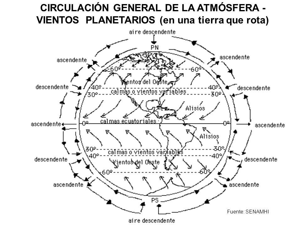 circulacion de los vientos y rotacion de la Tierra
