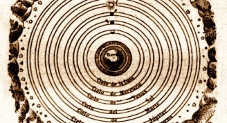 Sistema de Ptolomeo