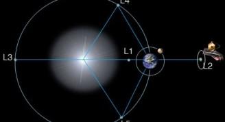 Punto de libración en el sistema sol-tierra