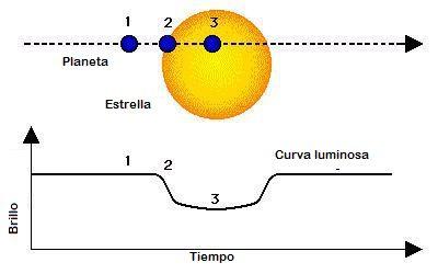 transito2
