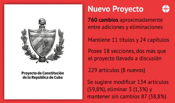cambios-nuevo-proyecto-constitucion-580x343