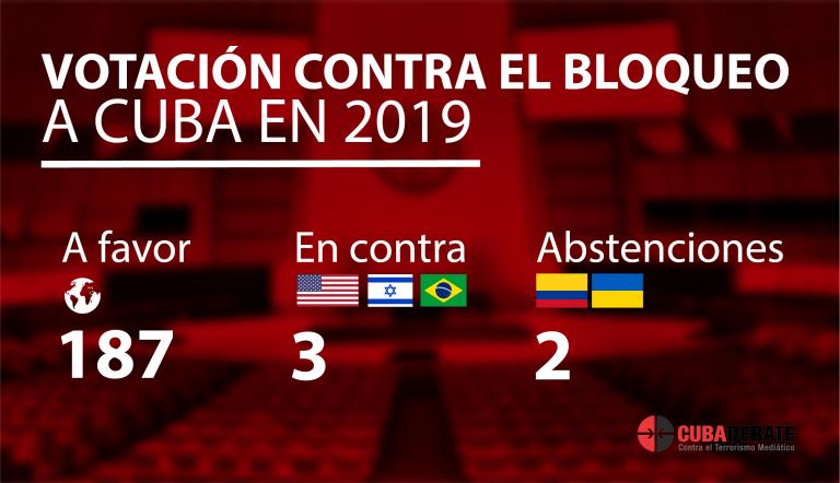 votacion-bloqueo-2019-0-768x442