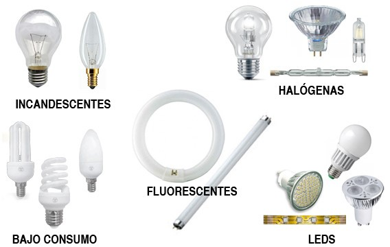 tipos-de-bombillas-definicion-y-clasificacion