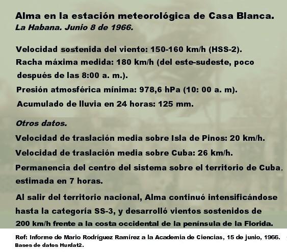 (6) info1