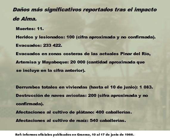 (7) info2